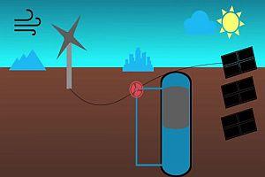 Иновативни технологии за съхранение на енергия на Energy Storage Europe